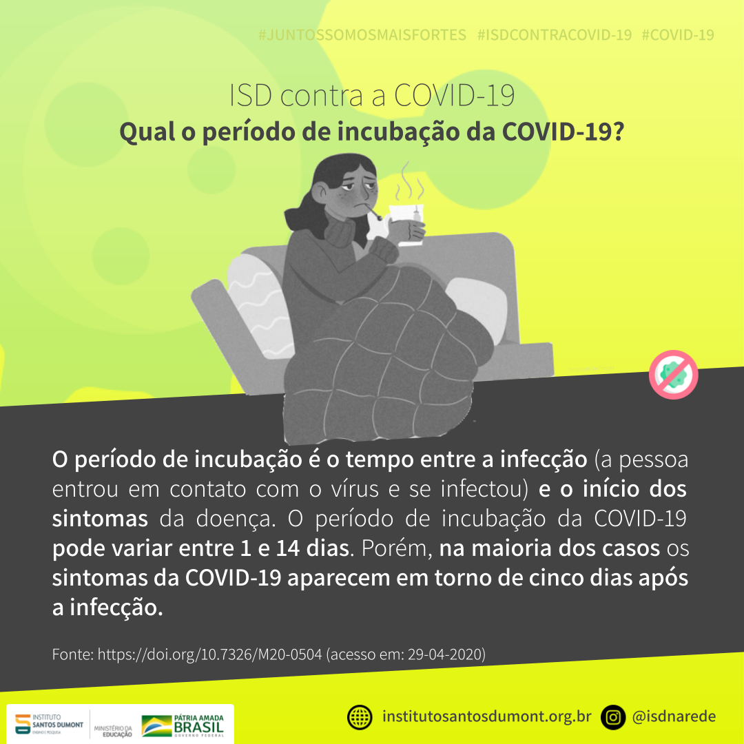 Qual o período de incubação da Covid-19